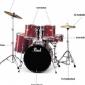 Afbeelding van (oude) gebruikte muziekinstrumenten gevraagd voor cliënten!