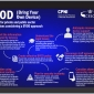 Icon representing byod_infographic_final.png